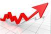 五因素或使全球股市再创新高