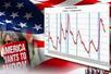 美国就业超预期工资增长表明通胀温和