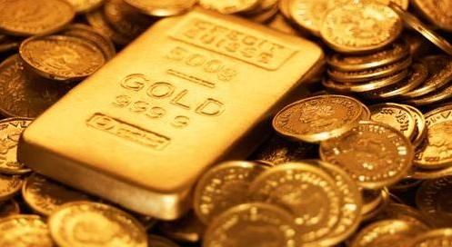 黄金 金价 黄金行情分析