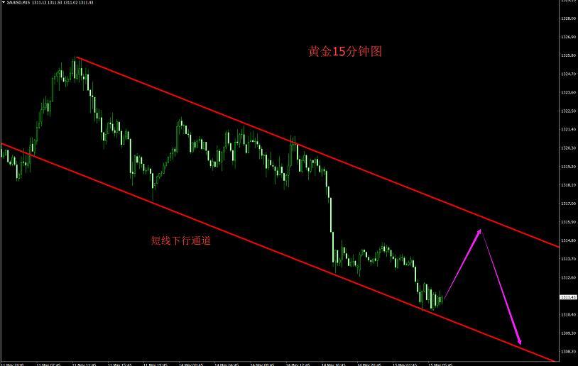 外汇财经林:美元指数在择跳高 5.15现货黄金多头再度挥泪