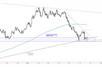 美元黯然回落助长欧元短线攻势 黄金原油易跌难涨