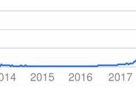 比特币还在跌 加密币世界却生机盎然