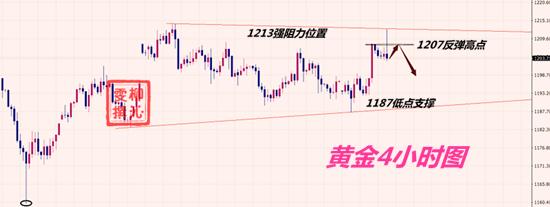 9.13黄金分析_副本.png