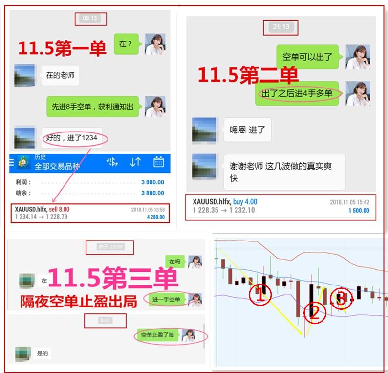 周一盈利.jpg