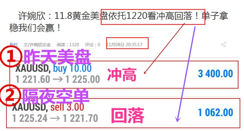 11.8周四盈利.png