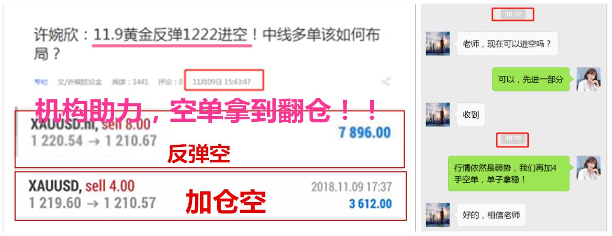 11.9盈利图.png