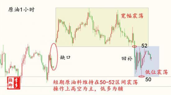 <a href='https://www.longau.com/lanmu_yuanyouList.html' target='_blank'>原油</a>.jpg