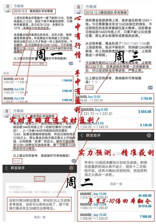 12.3周一-周三盈利图.jpg