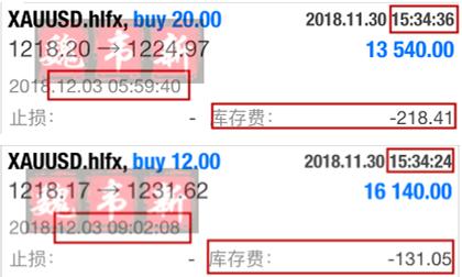 12.3 盈利.png