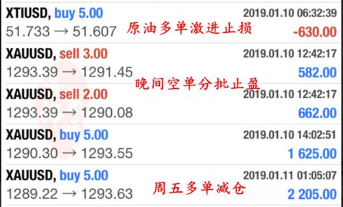 1.11盈利.png