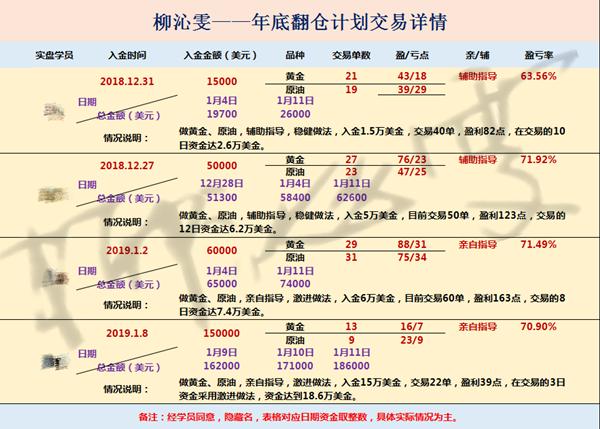 1.12-1.13实仓总结.png