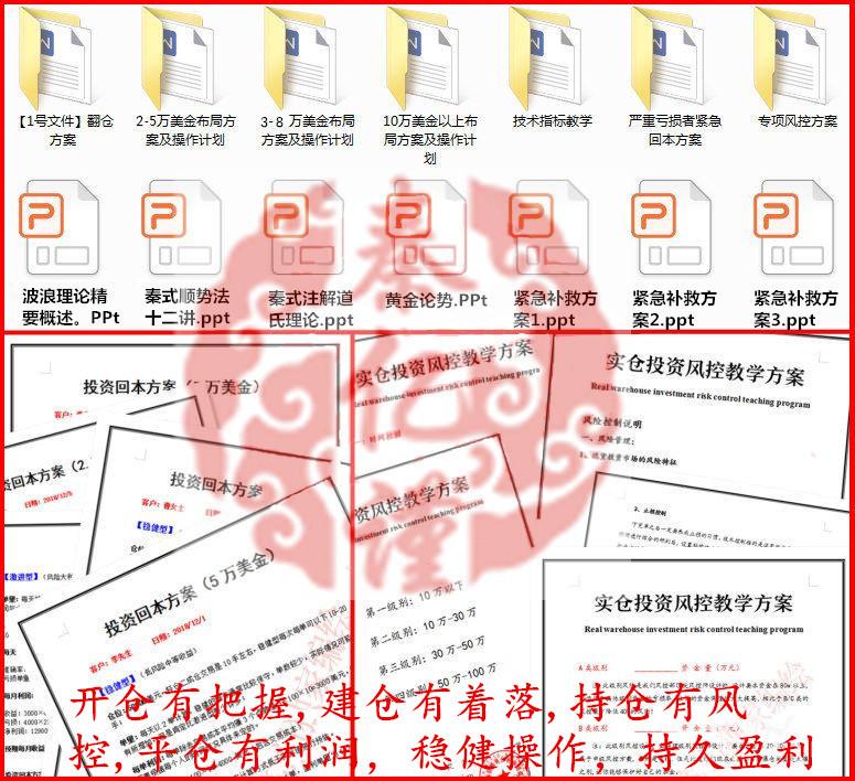 实仓投资风控教学方案_副本.jpg
