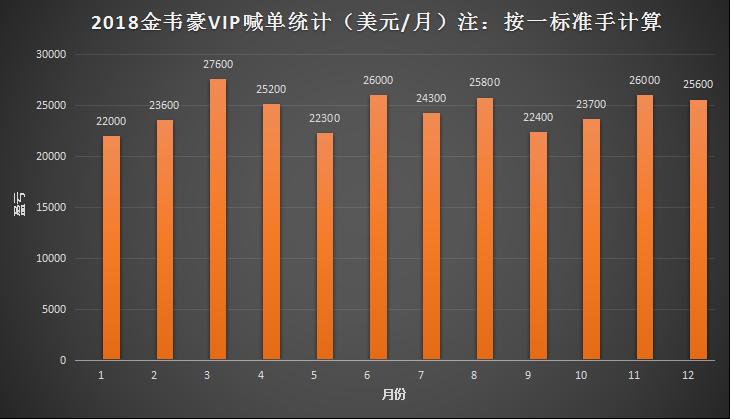 2018盈利.png