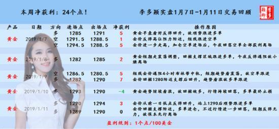 黄金1.7-11交易记录.jpg