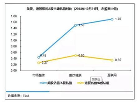 中医药大健康产业政策红利 苏轩堂等中概股引关注