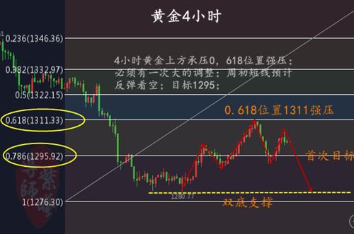 3.16黄金4_副本.png