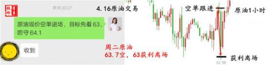 4.16 原油交易.jpg