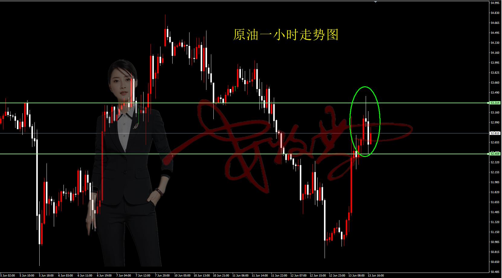 <a href='https://www.longau.com/lanmu_yuanyouList.html' target='_blank'>原油</a>四小时.png