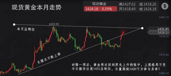 国际黄金走势图.jpg