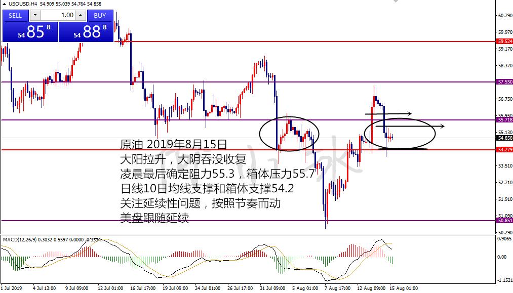0815<a href='https://www.longau.com/lanmu_yuanyouList.html' target='_blank'>原油</a>_副本.png