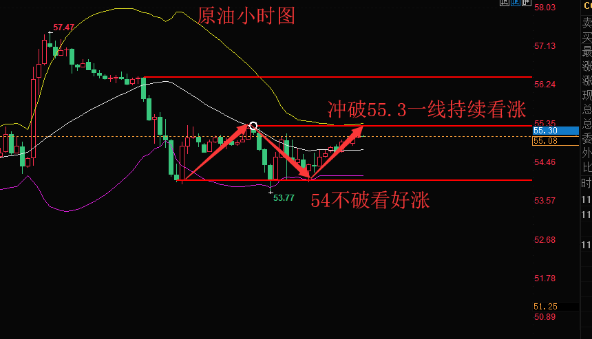 8.16<a href='https://www.longau.com/lanmu_yuanyouList.html' target='_blank'>原油</a>.png