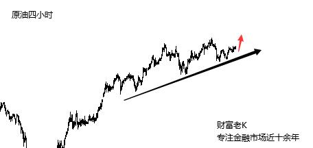 7.1 OIL.png