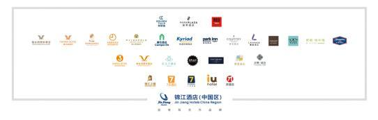 大江·无界2020锦江酒店(中国区)投资加盟品鉴会隆重举行 旗下29大品牌集体亮相