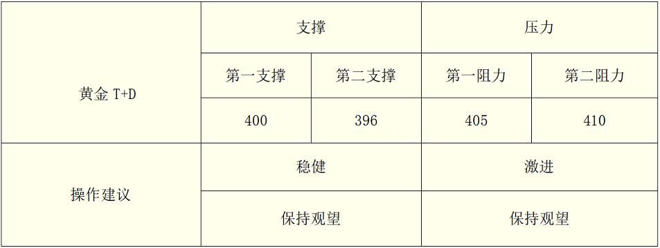 IG3I_ZQ~CL[3EXG}B{3~$A3.png